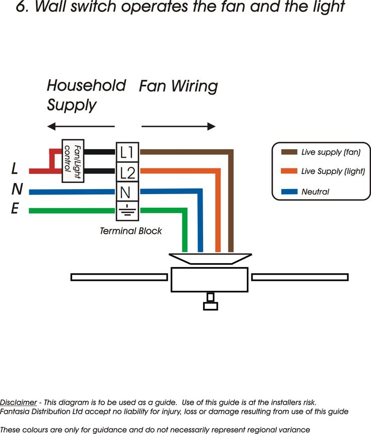 Ceiling Fan With Light Kit Wiring