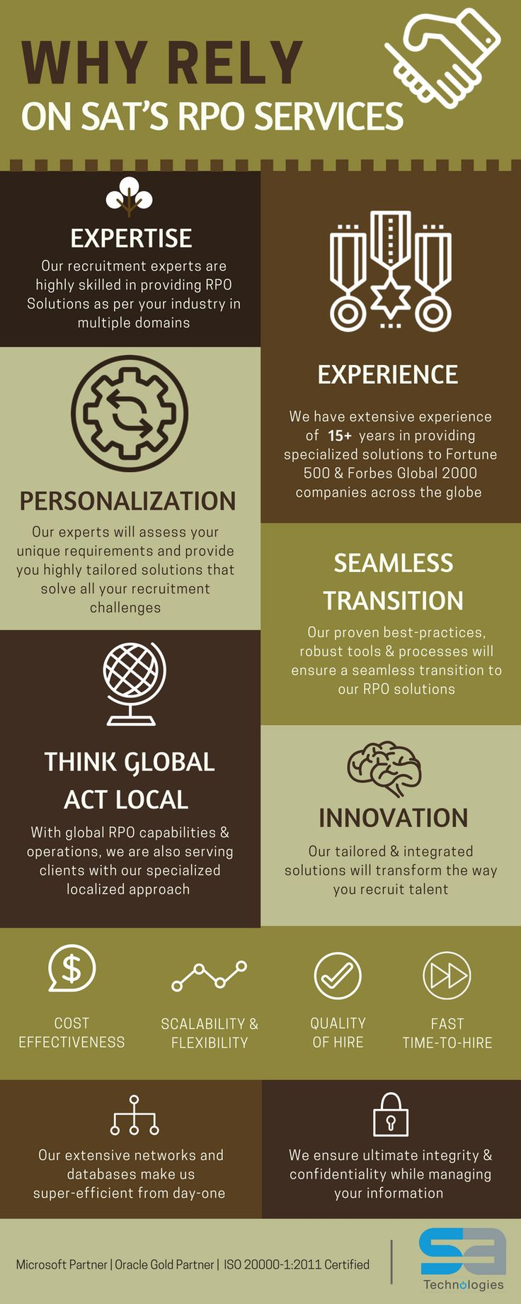 11 best rpo services and solutions india images on pinterest goa why reply on sats rpo services expertise our recruitment expertise is highly skilled in providing rpo services as per your industry in multiple domains xflitez Images