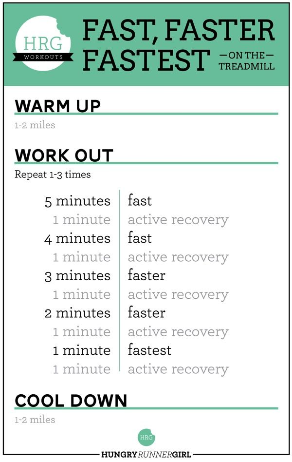 e got another workout for you to try! This is especially fun to do on the treadmill (if you are anything like me and NEED to switch things up on the treadmill, try it)! I don't have any paces written out for this workout but with each interval try to go a bit faster. You could try your marathon pace for the 5 minutes, half-marathon pace for the 4 minutes, 10k pace for the 3 minutes, 5k pace for the 2 minutes and mile pace for the 1 minute! Repeat 1-3 times and then cool-down.