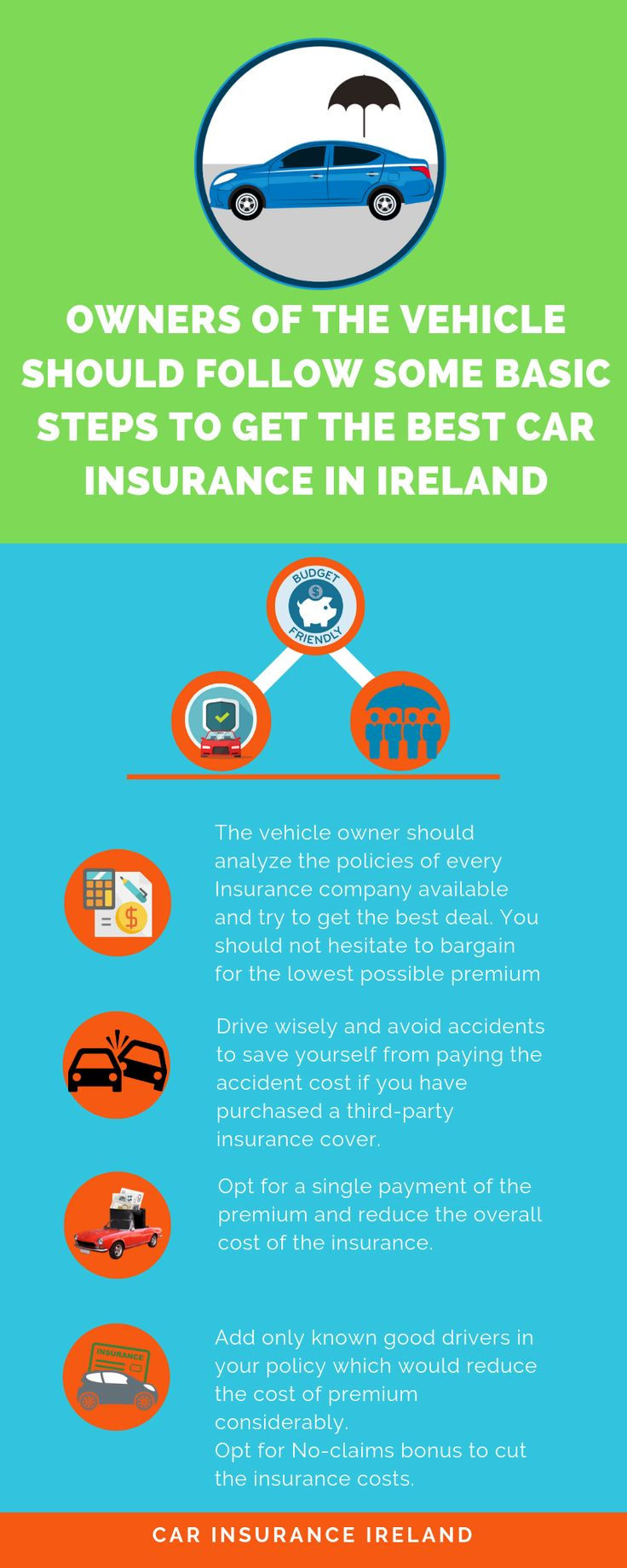 Looking for car insurance in Ireland. Save time and money