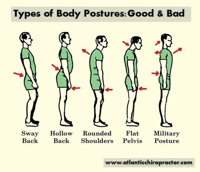 """Do you know what is a """"Military Posture"""" ? Check out this ..."""