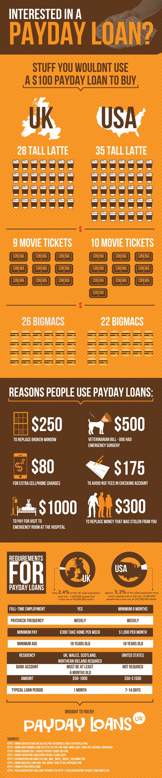Alamogordo payday loans picture 5