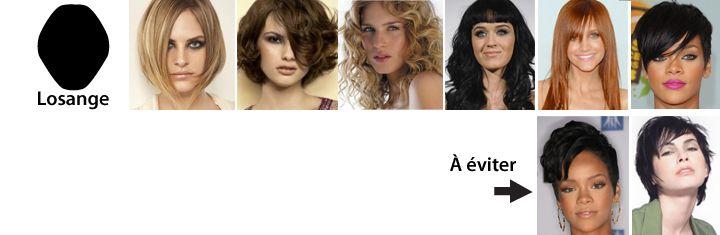Exemples de visage losange: Katy Perry, Rihanna, Jennifer Love-Hewitt