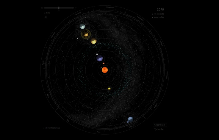 Solar System in Action - Pics about space