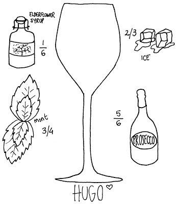 hugo {elderflower syrup + prosecco + mint cocktail}