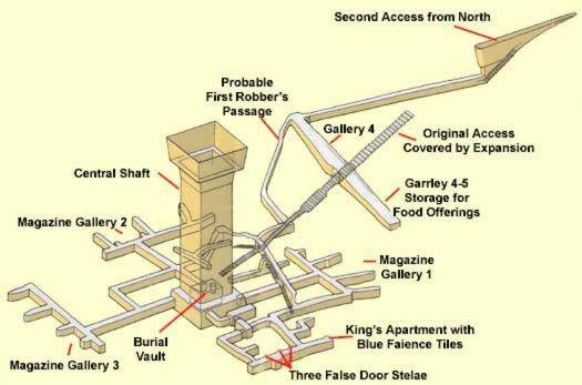 Diagram of the substructure of Nesi Djeser-sah (Djoser) and Nakht-sah (Sanakht) Step Pyramid Temple Complex, 3rd Dynasty, Old Kingdom.  Saqqara