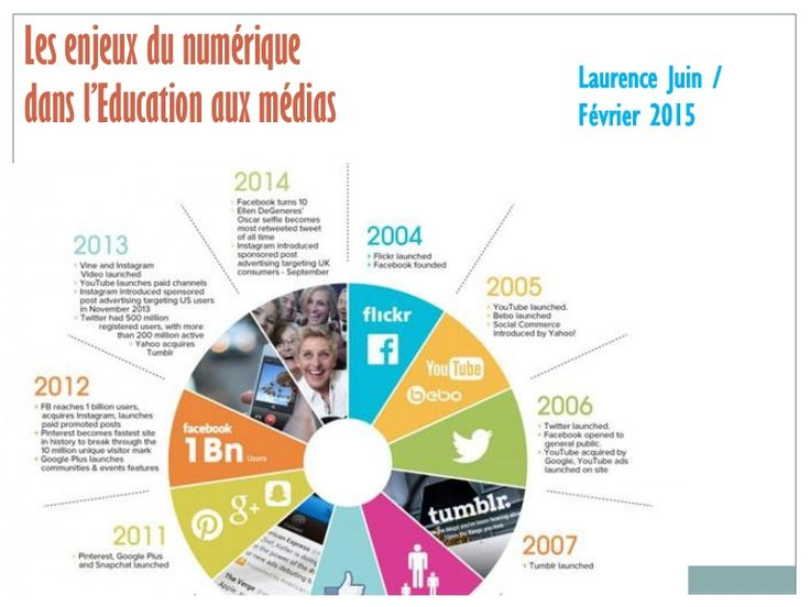 Les enjeux du numérique dans l'Education aux Médias #éducation #education