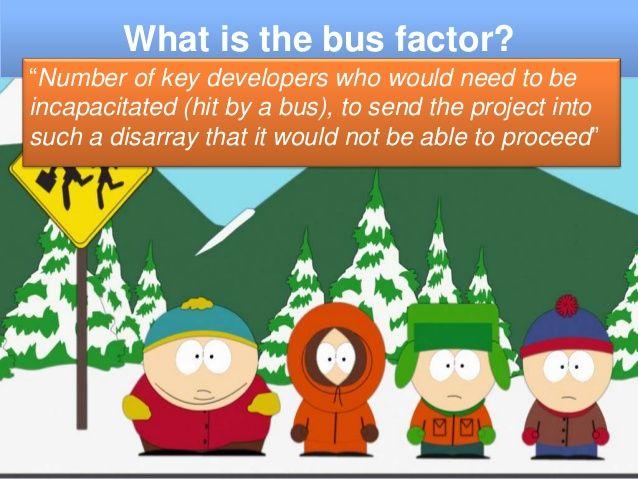assessing-the-bus-factor-of-git-repositories-2-638.jpg (638×479)