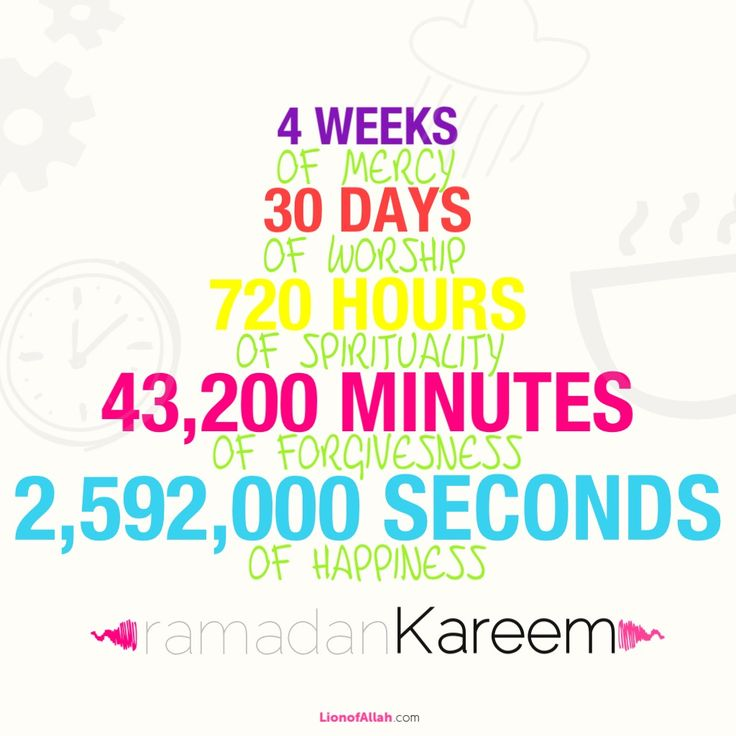 The month that decides the fate of the rest of the year is here. Alhumdulilah.  Ramadan Kareem!   - www.lionofAllah.com