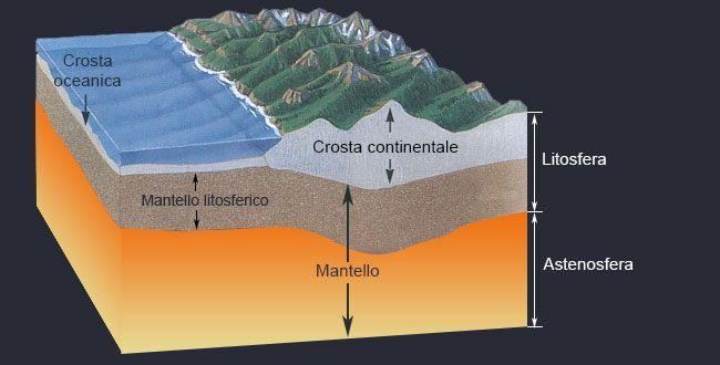 Tettonica e terremoti: una placca in fase di rottura
