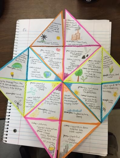 ...to create a foldable on renewable and nonrenewable resources...