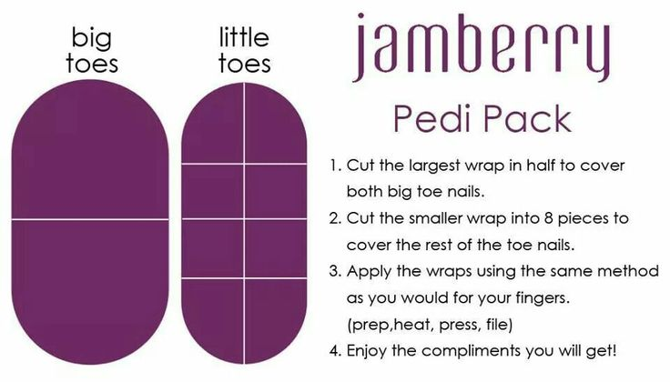 Jamberry Pedi Pack - uses for your left over Jamberry Nail Wraps.  Did you know you can get two manicures and two pedicures out of each sheet of Jamberrys?  What a great value!