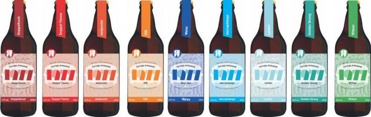 A 1977 não é uma cervejaria com propósitos comerciais, sua principal motivação é a produção de boas cervejas dos mais variados estilos. Desde 2011, são 10 estilos diferentes, incluindo uma desafiadora BlackWit, cerveja nada usual, já que o estilo não é reconhecido pelos principais critérios de classificação.  Com uma produção de cerca de 100 litros mensais, a 1977 é uma cervejaria caseira voltada para a qualidade de suas cervejas e a divulgação da cultura cervejeira.