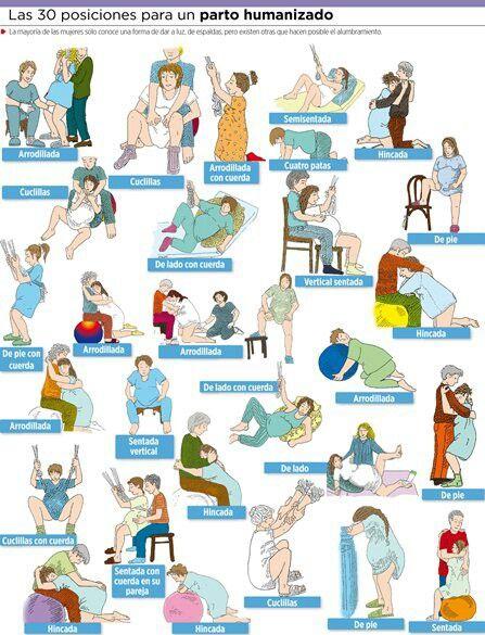 Las 30 Posiciones Para Un Parto Humanizado