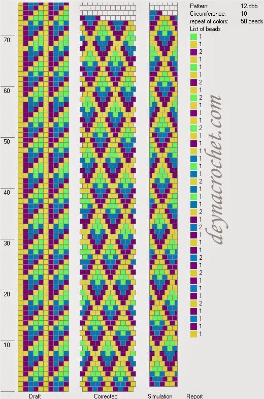 DEYNACROCHET: Браслеты - жгутики. Фото и схемы