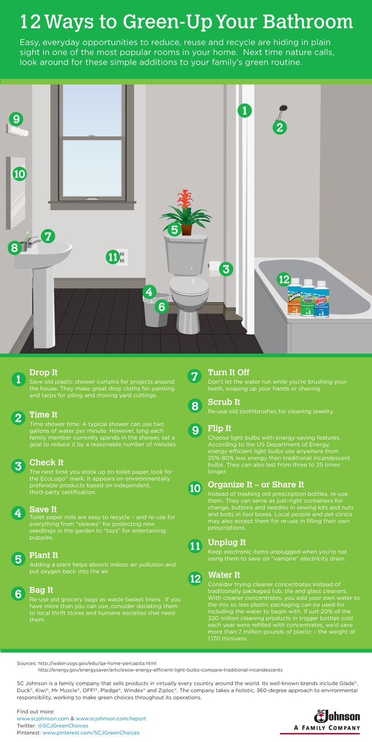 12 ways to green-up your bathroom #infographic #bathroom #cleaning
