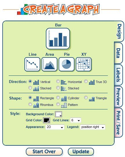 """Graphing (Create your own graph) Read """"How to choose what Graph to Use"""""""