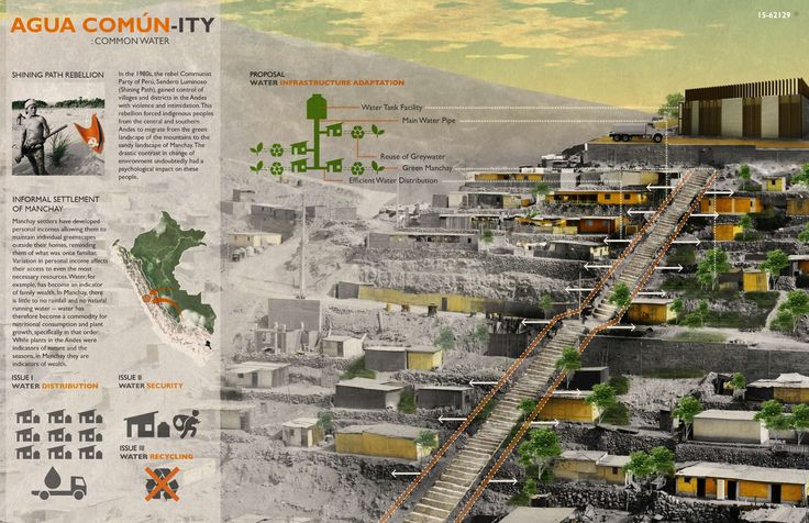 3rd Place winner in the Dencity Competition - Agua Común-ity: Common Water by Han Kwon & Kellen Pacheco