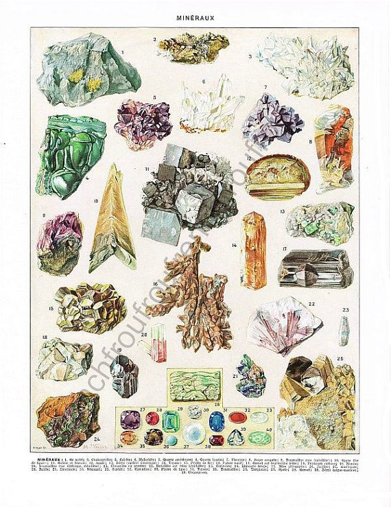 vintage french illustration precious stones and minerals collage sheet digital download