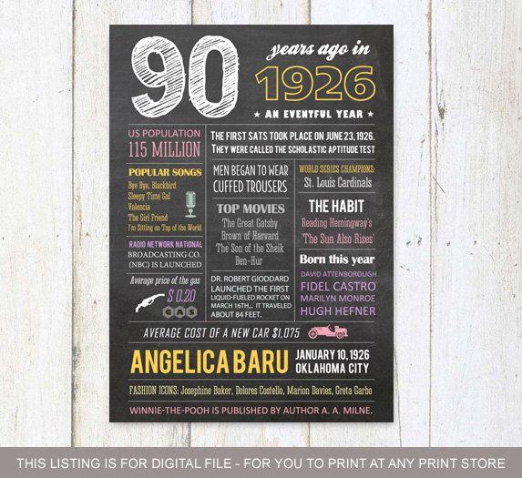 90. Geburtstag Poster Custom personalisierte von LillyLaManch