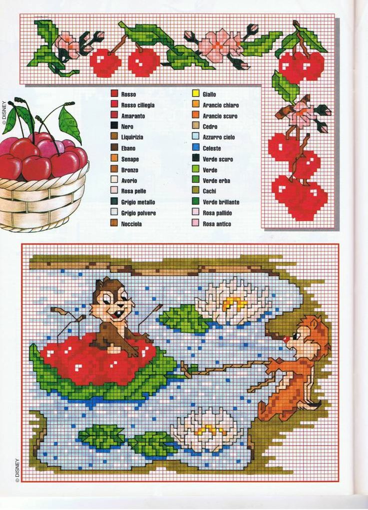Cip e Ciop tra le ciliegie - magiedifilo.it punto croce uncinetto schemi gratis hobby creativi