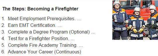 Becoming a firefighter: 10 must-do things -  1. Become an Emergency Medical Technician (EMT) 2. Volunteer your time 3. Take fire technology classes at a local community college 4. Maintain a clean background and lifestyle 5. Understand ALL of the phases of the firefighter hiring process 6. Start taking firefighter tests
