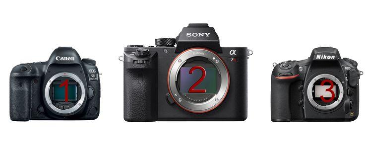 Sony beats Nikon in full-frame camera sales in the U.S.