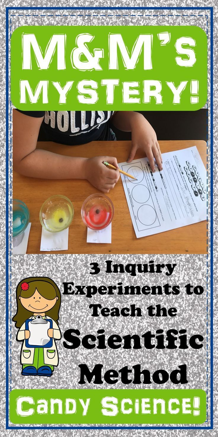 Do this M&M's Experiment activity to start students making observations, asking questions, identifying and controlling variables, and designing valid experiments.