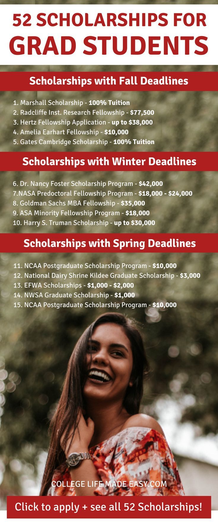 52 Scholarships For Graduate Students To Cash In On In 2018