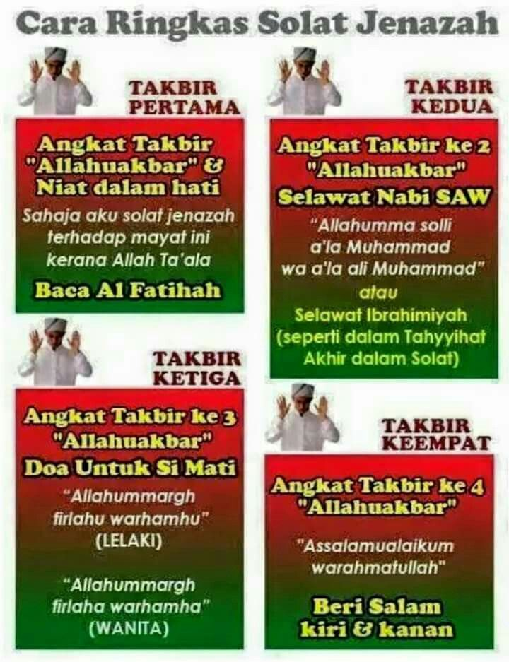 Solat Jenazah (Praying for the dead)