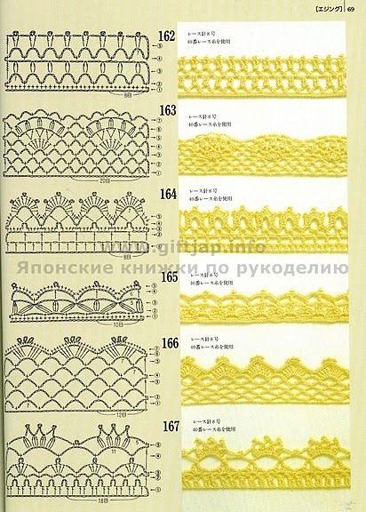 http://sandrapontos.blogspot.com/2009/03/barradinhos-de-croche.html