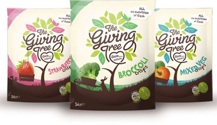14 healthy snacking brands that should be on your radar