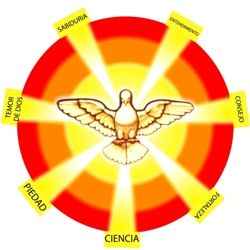 El Rincon de mi Espiritu: Los 7 dones del Espíritu Santo, cómo entenderlos e...