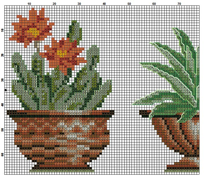 Kreuzstich - Cactus Cross Stitch 2 of 3
