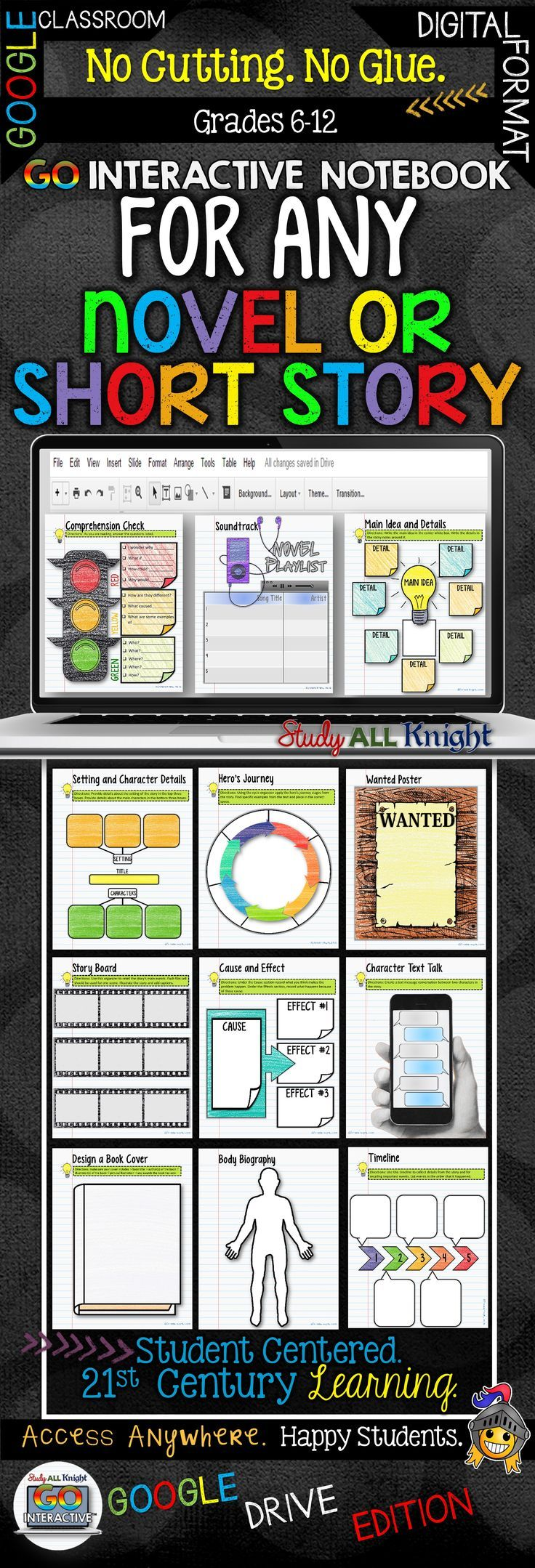 For any novel or quick story digital pocket book paperless google drive useful resource