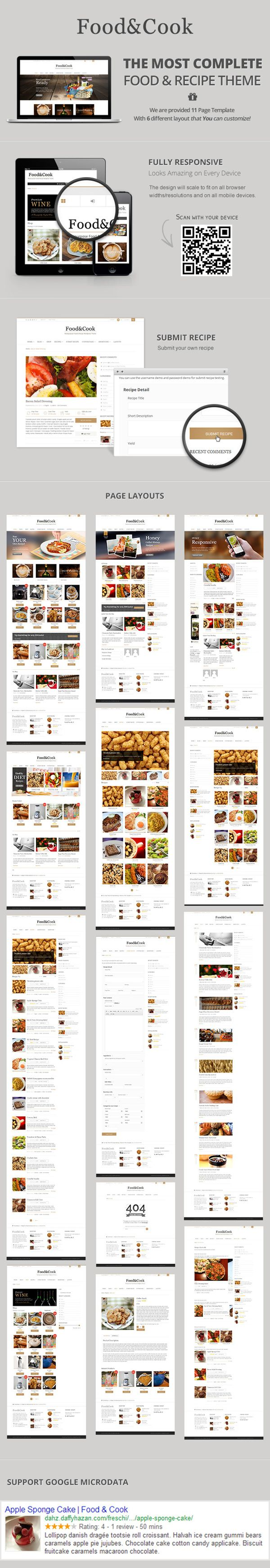 Food & Cook - Multipurpose Food Recipe WP Theme by ibrahim ekinci, via Behance