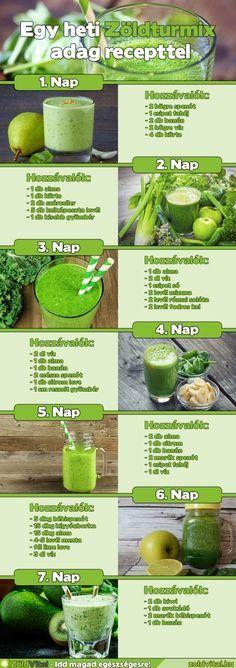 Zöldturmix receptek - ZöldVital
