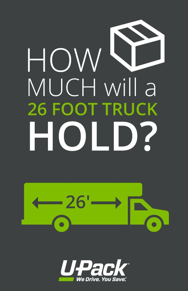 If you're considering a 26 foot rental truck for your move, find out all the details you need to know in this post!