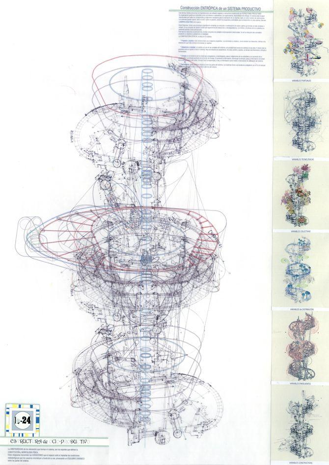 The Shape of Knowledge - Ana Peñalba