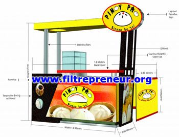 """TOP ASIAN  SMALL MEDIUM ENTERPRISE """"SME"""" business. Did you know that this type of business are the most profitable especially in ASIA. In Metro Manila, PHILIPPINES you will see young yuppies, office workers, men&women-in-Uniform and other customers who really tasted this very cheap, convenient and tasteful food that are serve here? A true Filipino and Asian taste that satisfies your stomach in a day."""