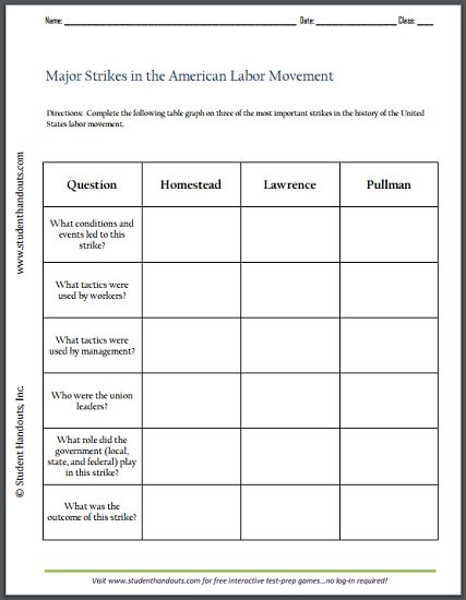 major strikes in the american labor movement diy blank chart worksheet free to print pdf. Black Bedroom Furniture Sets. Home Design Ideas