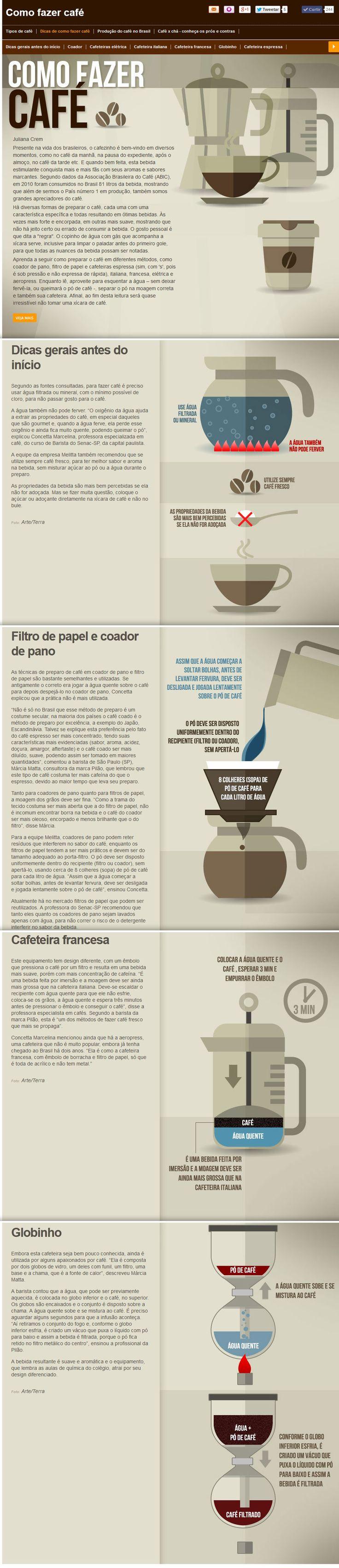 #Infográfico - Como fazer Café?
