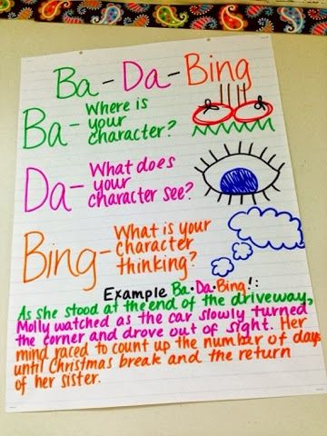 Anchor chart for Ba-Da-Bings!: a useful strategy that encourages students to add more descriptive details to their writing.