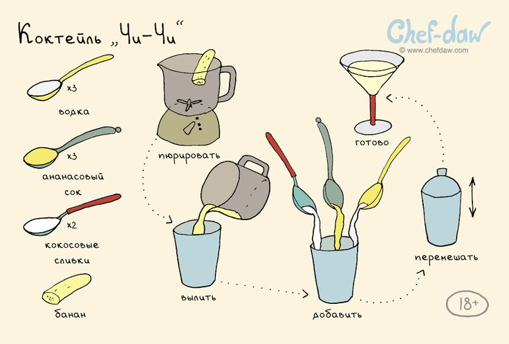 Коктейль «Чи-Чи» - chefdaw