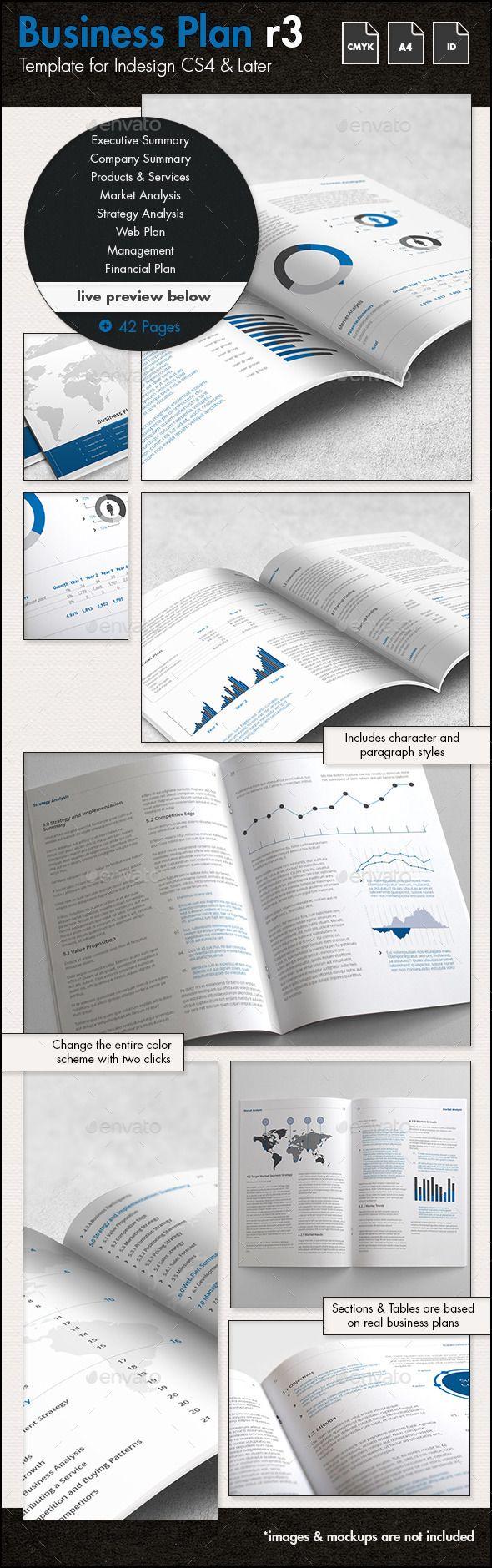 20+ Business Plan PowerPoint Designs & Templates – PSD, AI