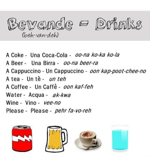Learning Italian - Bevande (drinks)