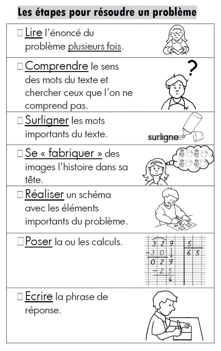 [Maths] Fiche-outils pour résoudre des problèmes | MA MAITRESSE DE CM1-CM2