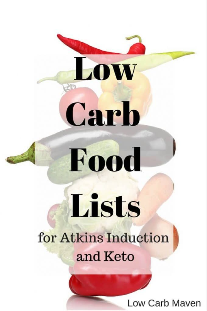 Allowable food lists for Atkins Induction and Keto.