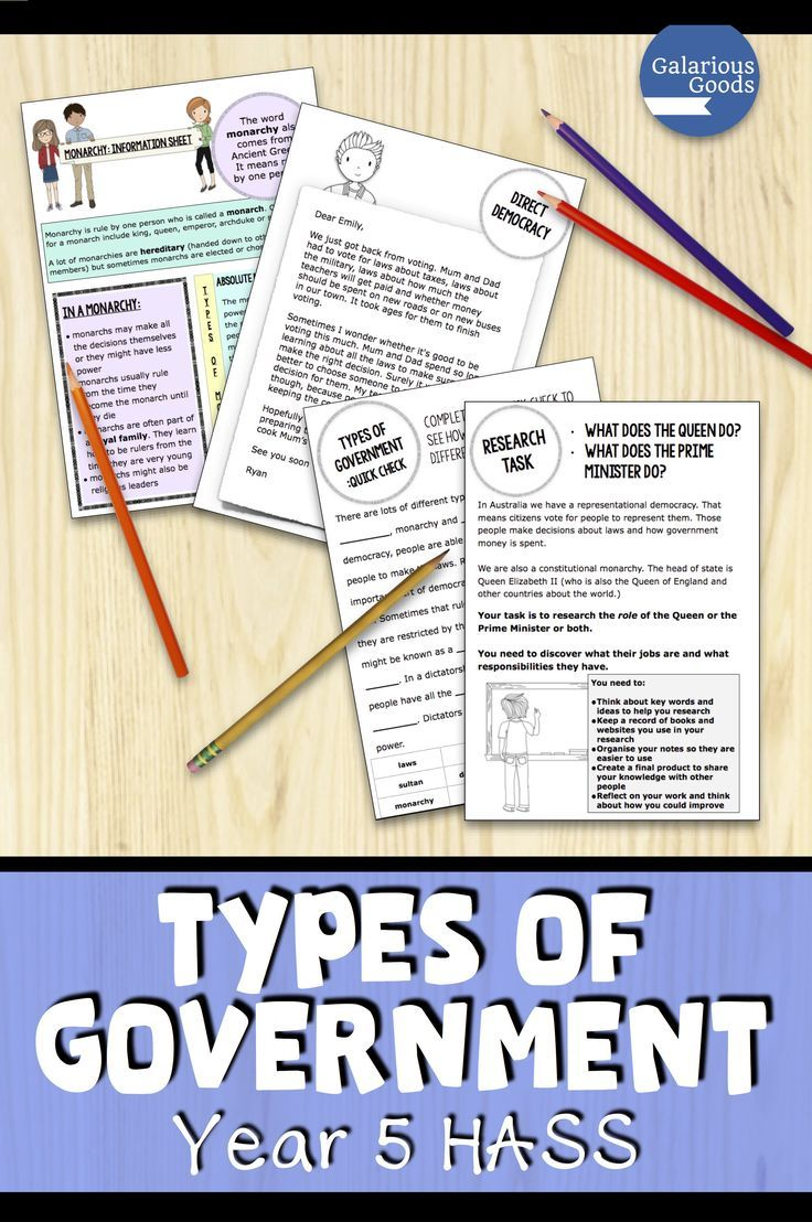 Explore concepts of democracy, dictatorship and monarchy with this Year 5 Australian Civics and Citizenship resource - aligned with the Australian Curriculum. This resource includes information sheets, activities, a flip book and assessment task. #civicsandcitizenship #australiancurriculum #teacherresource #year5