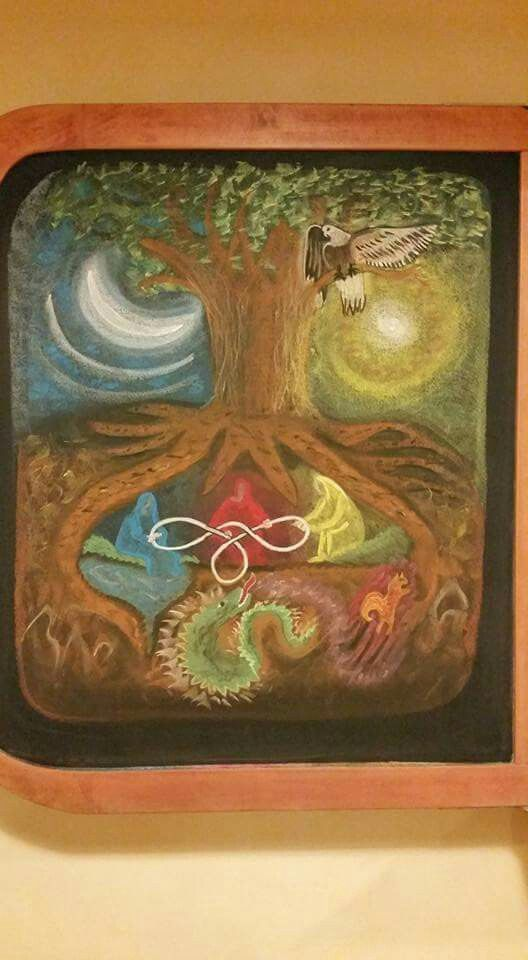 Chalk board drawing by Andreas Driessen - Yggdrasil